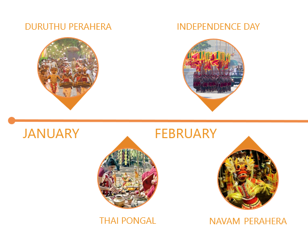 Festivals in January-February